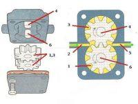 Ремонт шестеренных насосов НШ на экскаватор, погрузчик, трактор, комбайн, спецтехнику.